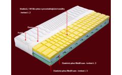 Matrace Dřevočal HAVANA 1+1 ZDARMA (možná kombinace s matrací MANILA-cena za 1ks 6733,-)